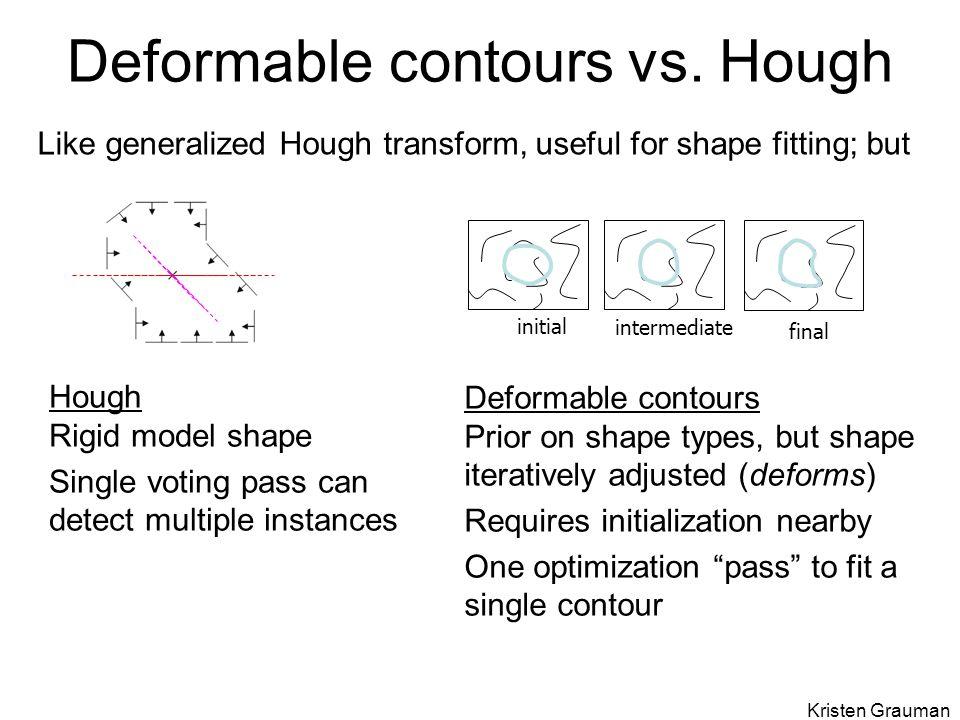 Deformable contours vs. Hough