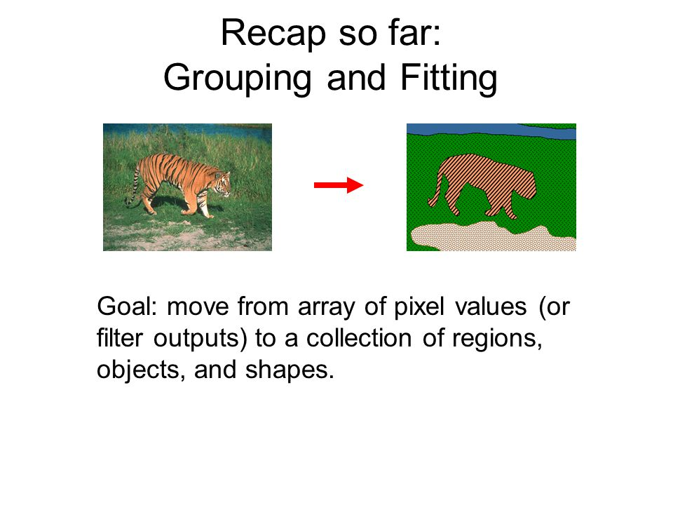 Recap so far: Grouping and Fitting
