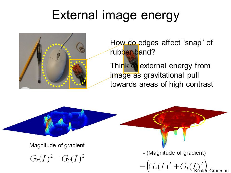External image energy How do edges affect snap of rubber band