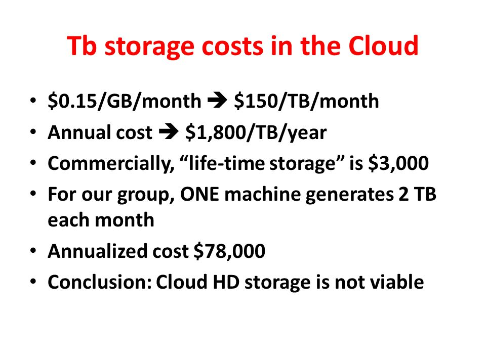 Tb storage costs in the Cloud