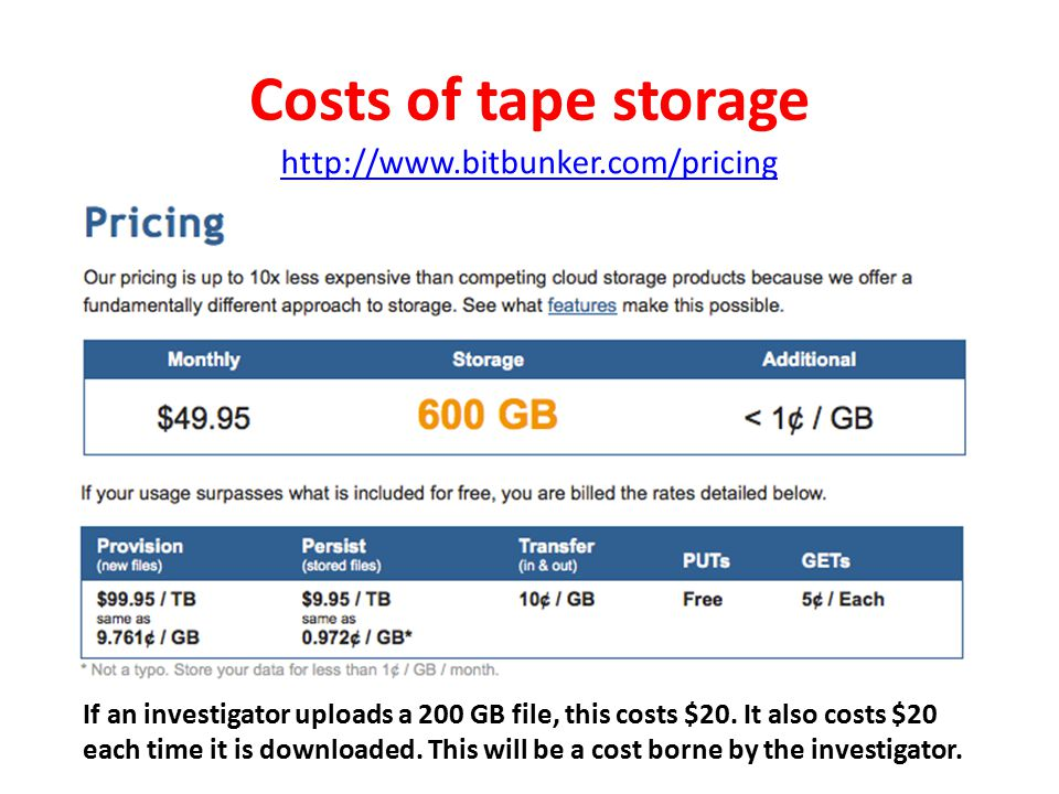 Costs of tape storage http://www.bitbunker.com/pricing