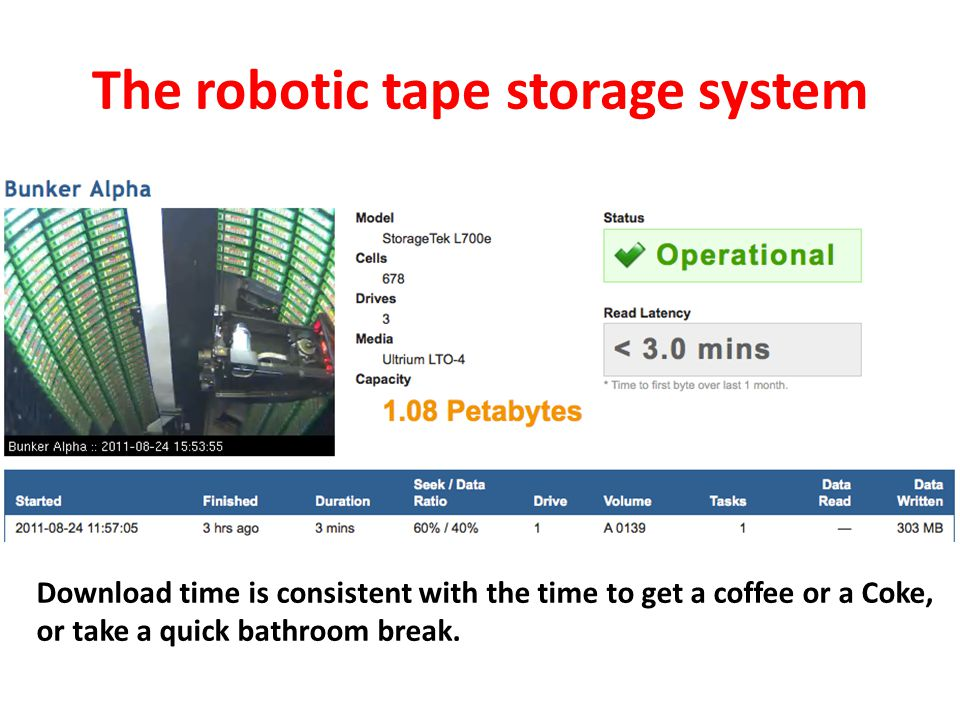 The robotic tape storage system