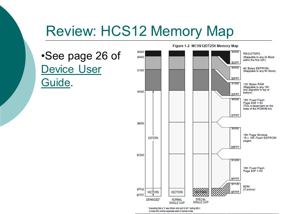 Review: HCS12 Memory Map See page 26 of Device User Guide.