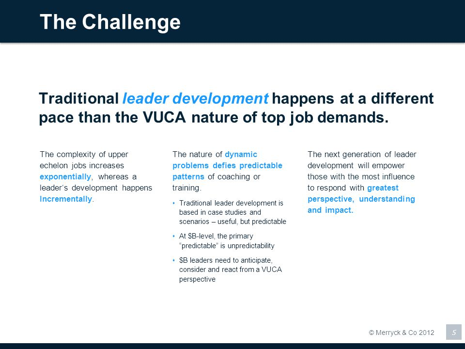 The Challenge Traditional leader development happens at a different pace than the VUCA nature of top job demands.