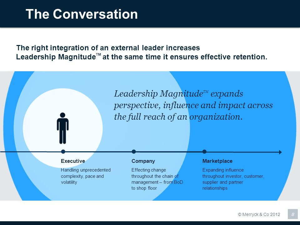 The Conversation The right integration of an external leader increases Leadership MagnitudeTM at the same time it ensures effective retention.
