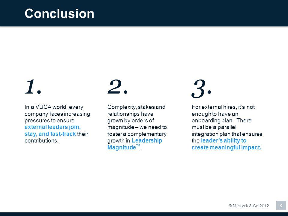 Conclusion 1. 2. 3.