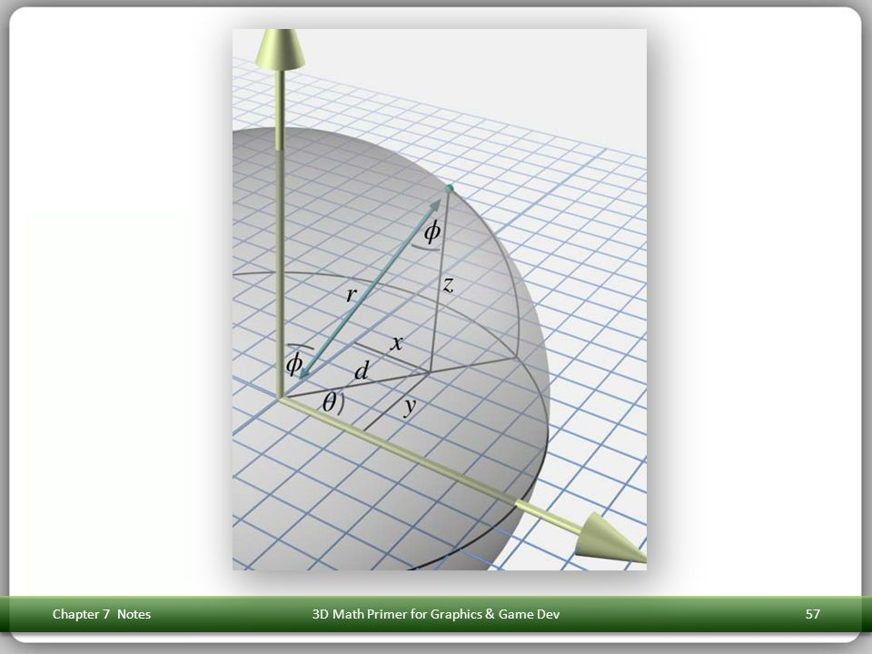 3D Math Primer for Graphics & Game Dev