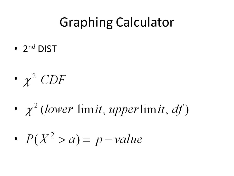 Graphing Calculator 2nd DIST