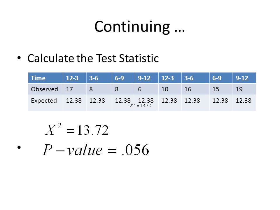 Continuing … Calculate the Test Statistic Time 12-3 3-6 6-9 9-12