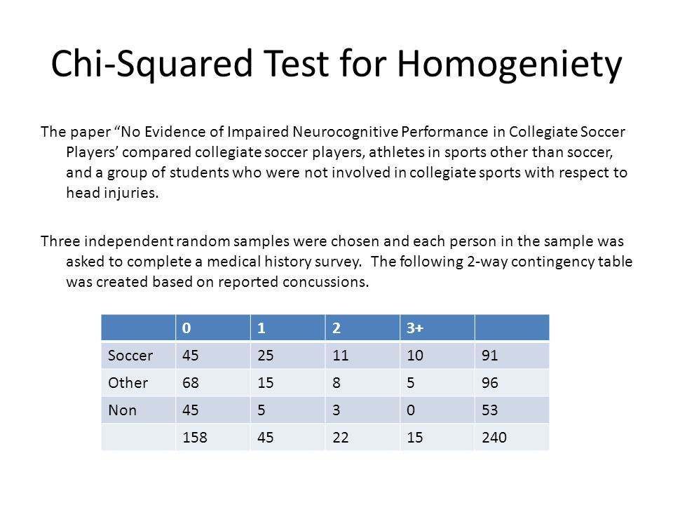 Chi-Squared Test for Homogeniety