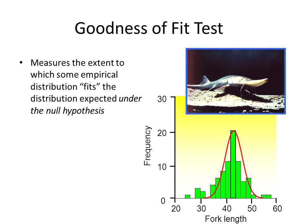 Goodness of Fit Test Measures the extent to which some empirical distribution fits the distribution expected under the null hypothesis.