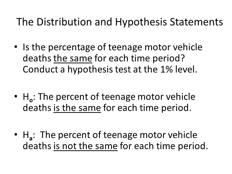 The Distribution and Hypothesis Statements
