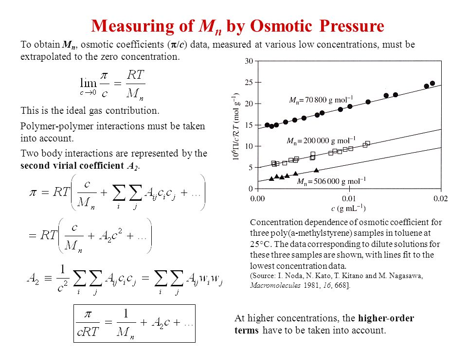 Measuring of Mn by Osmotic Pressure