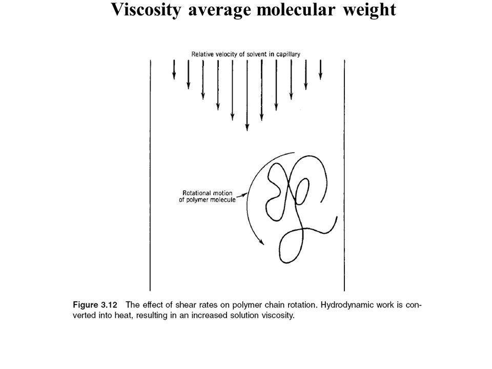 Viscosity average molecular weight