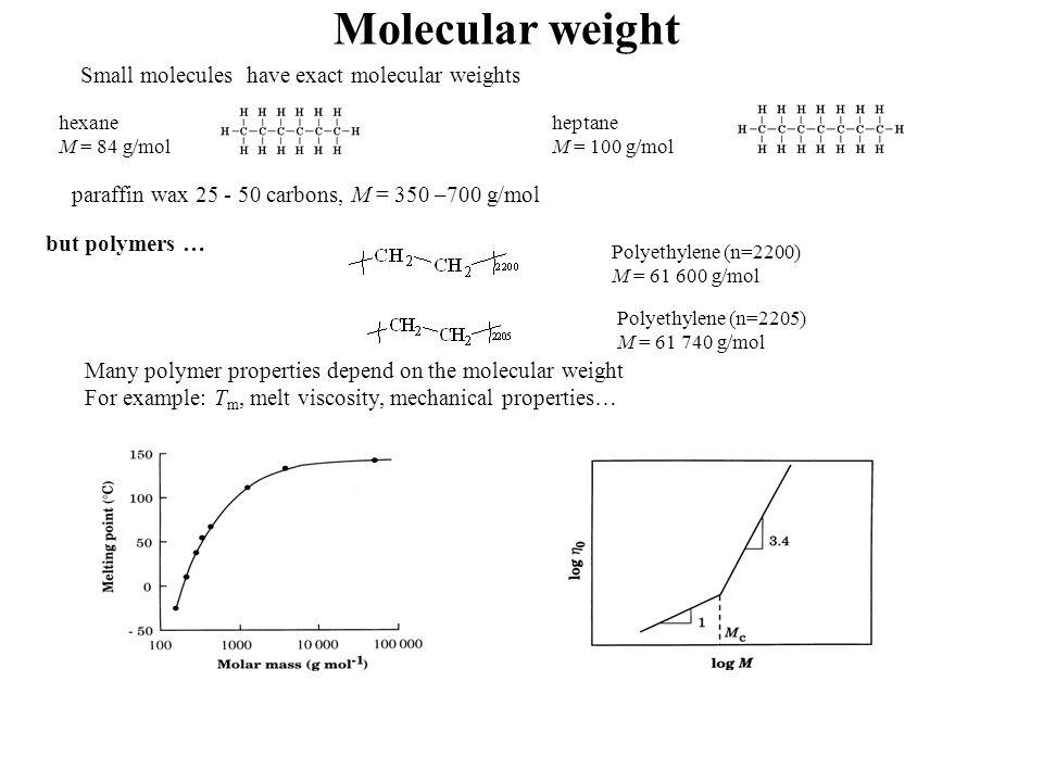 Molecular weight Small molecules have exact molecular weights
