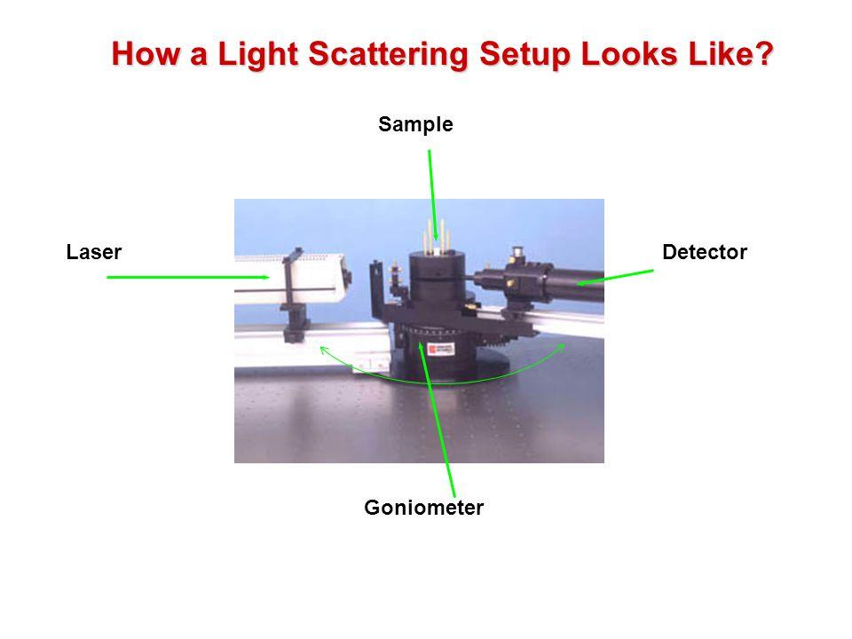 How a Light Scattering Setup Looks Like