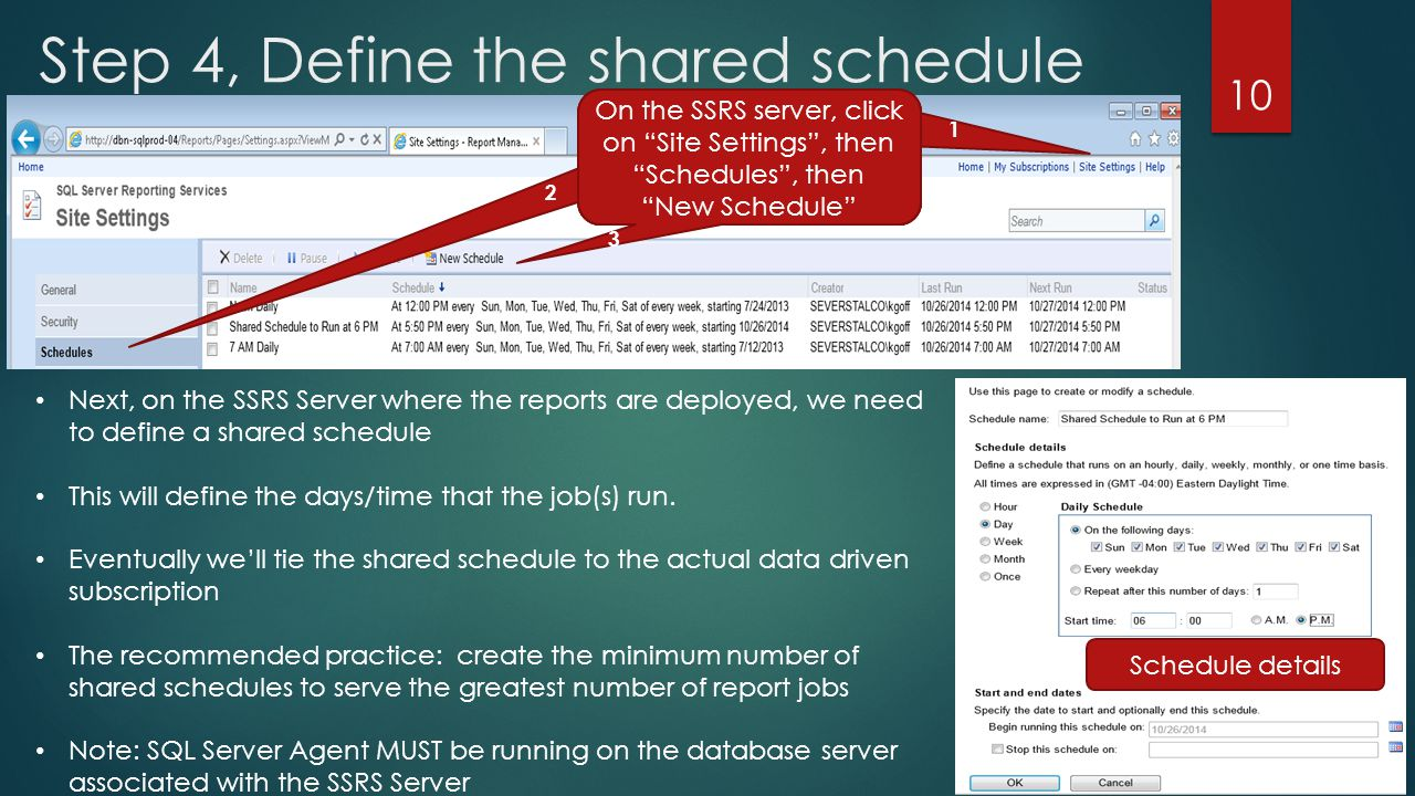 Step 4, Define the shared schedule