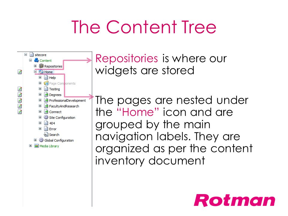 The Content Tree