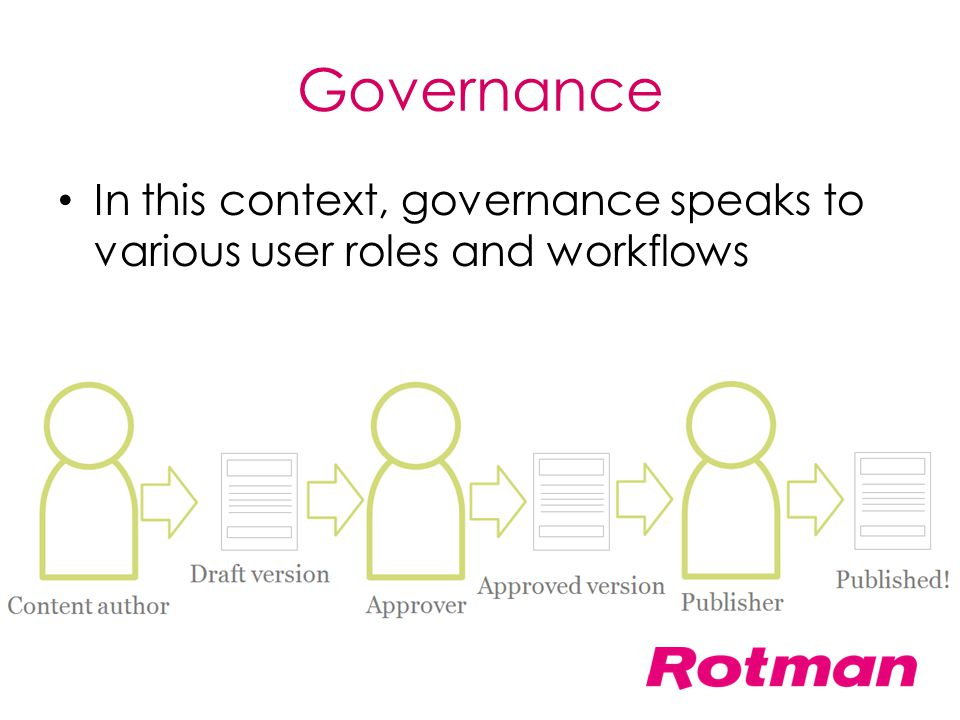 Governance In this context, governance speaks to various user roles and workflows