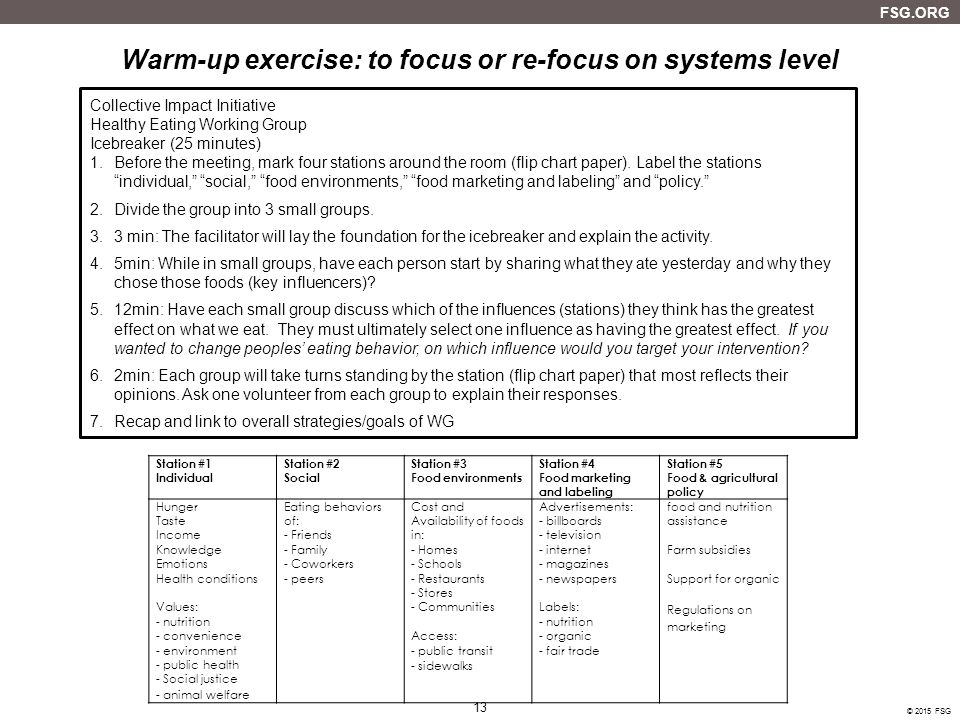 Warm-up exercise: to focus or re-focus on systems level