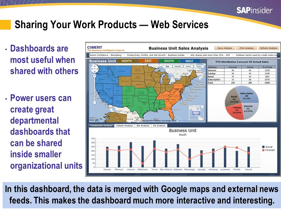 Live Demo: Six Types of Interactive Dashboards