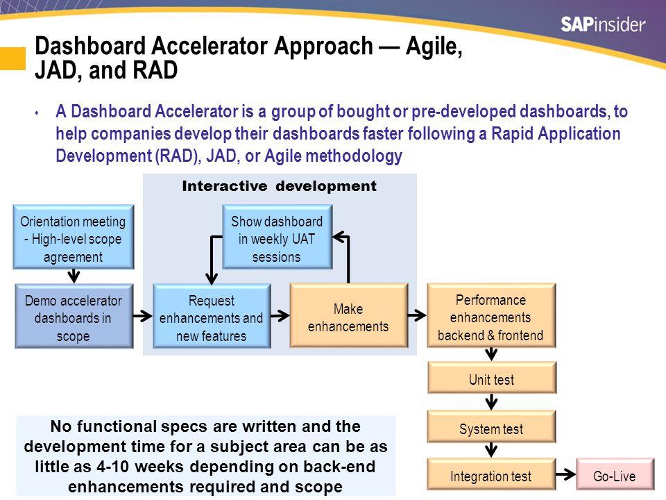 Framework for Picking a Dashboard Methodology