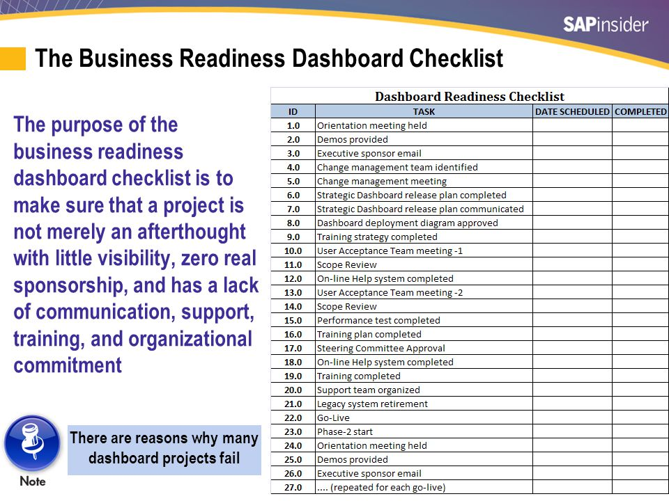 Create an Online Help System for Your Dashboards