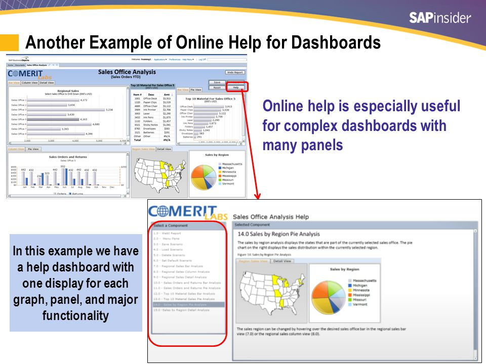 Accessing My Dashboards in a Meaningful Way