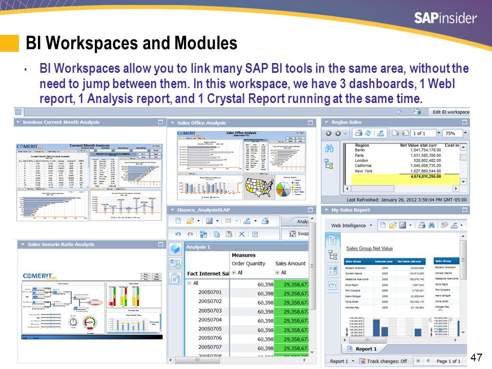 BI Workspaces and Modules (cont.)
