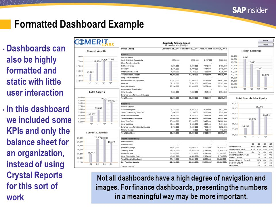 Senior Management — Graphical Dashboards
