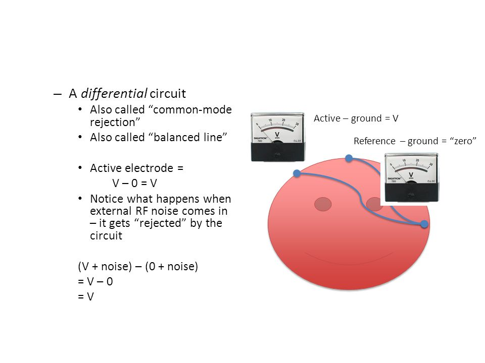 A differential circuit