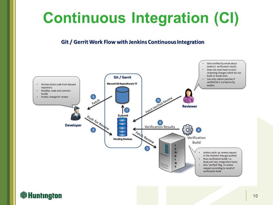 Continuous Integration (CI)
