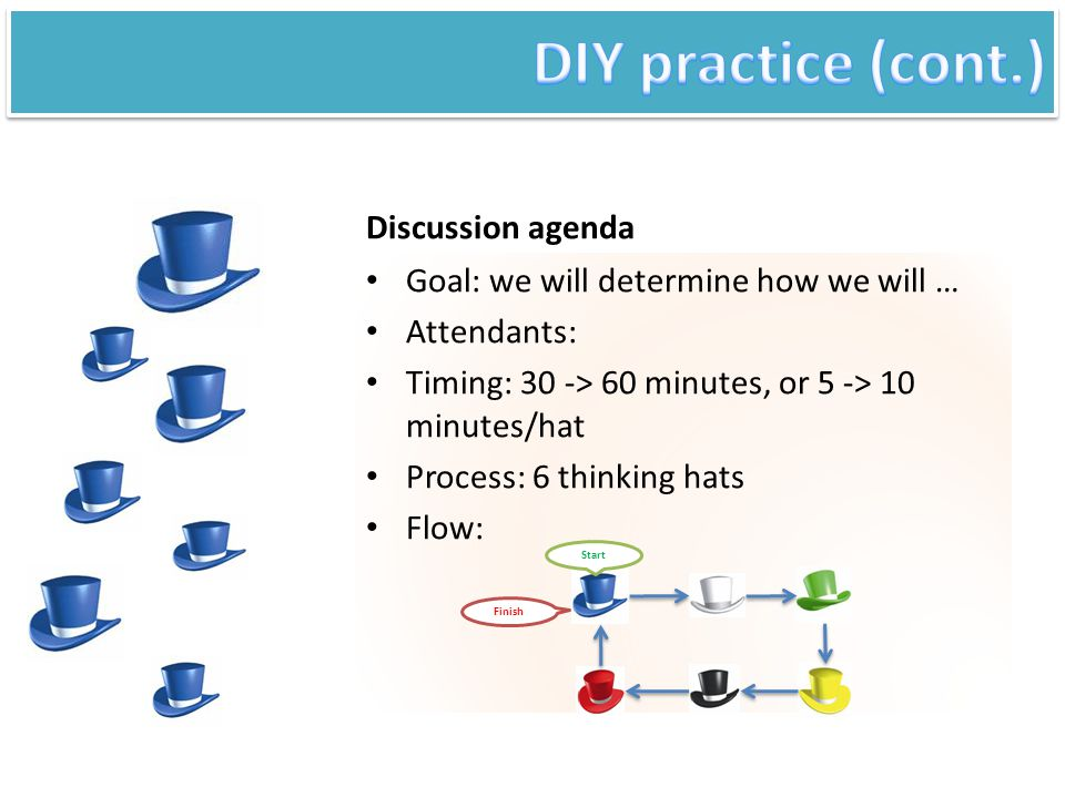 DIY practice (cont.) Discussion agenda