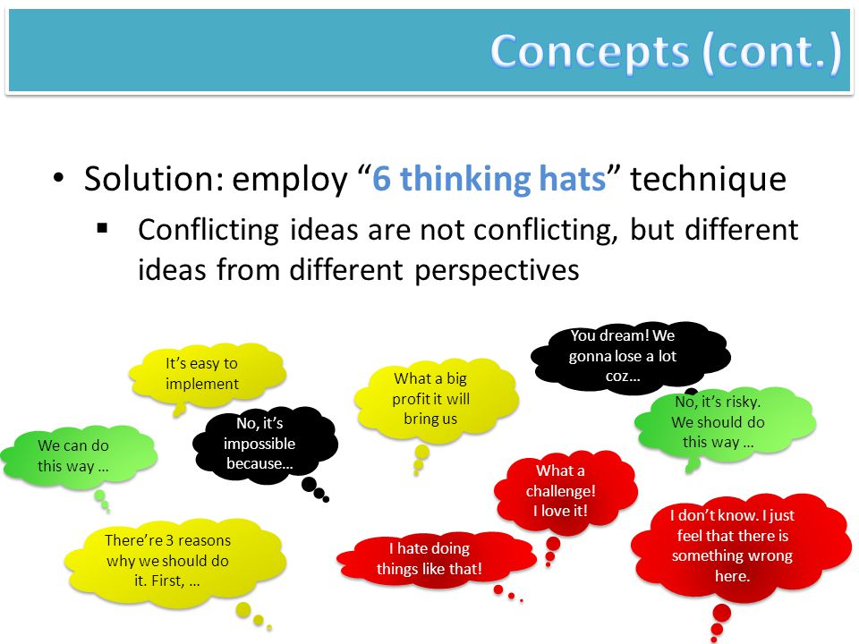 Concepts (cont.) Solution: employ 6 thinking hats technique