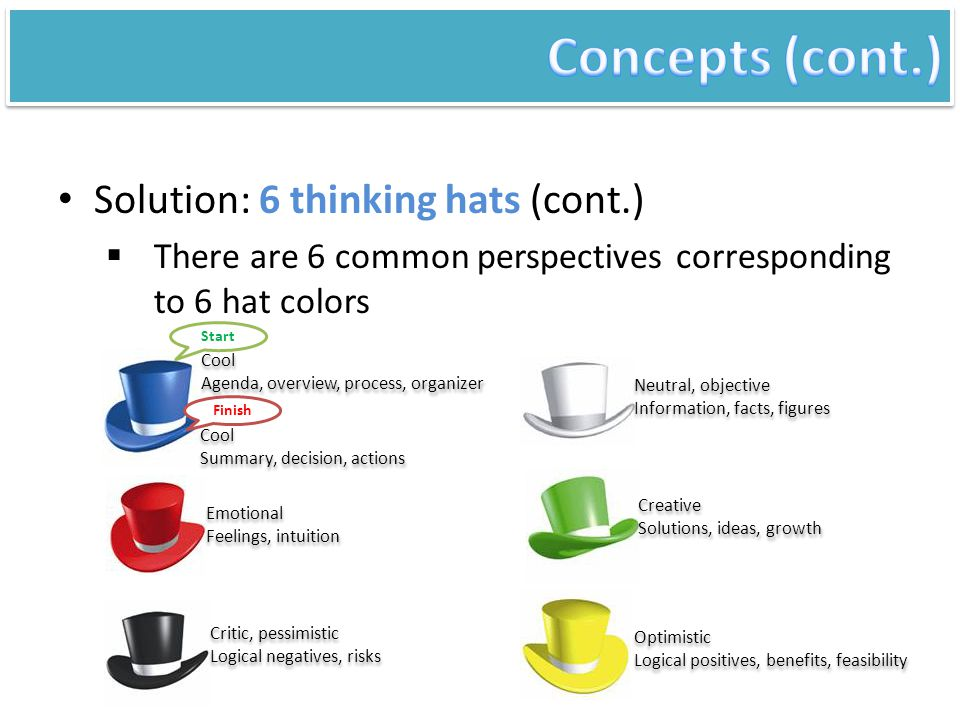 Concepts (cont.) Solution: 6 thinking hats (cont.)