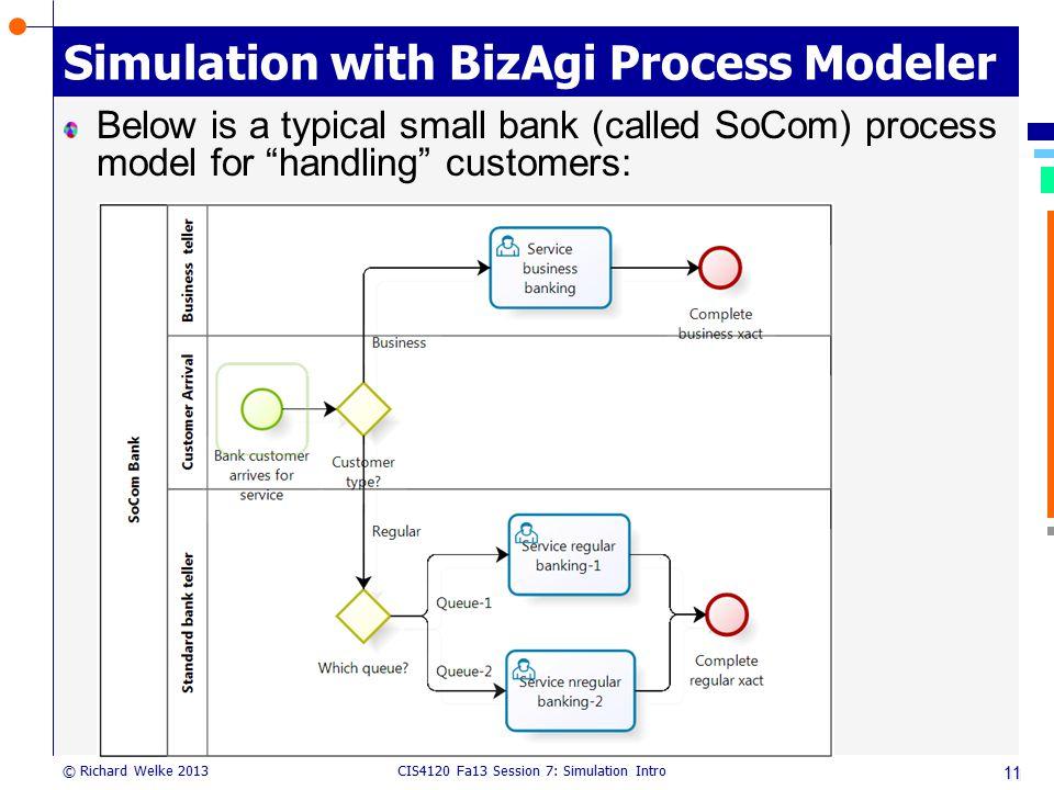 Simulation with BizAgi Process Modeler