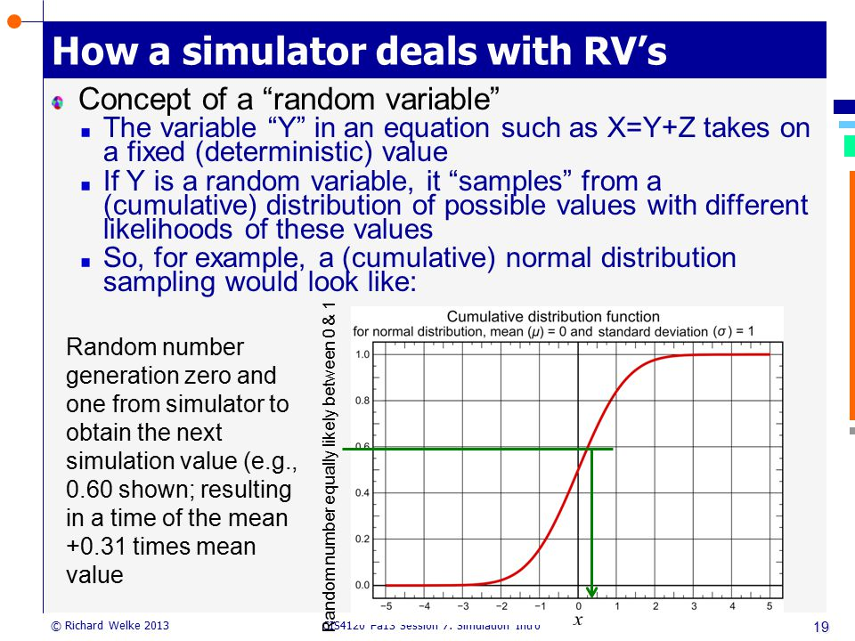 How a simulator deals with RV's