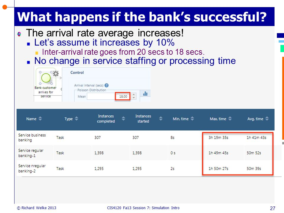What happens if the bank's successful