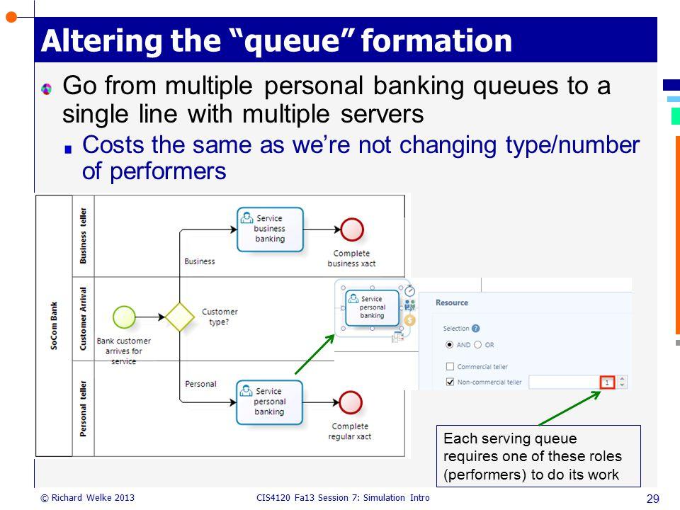 Altering the queue formation
