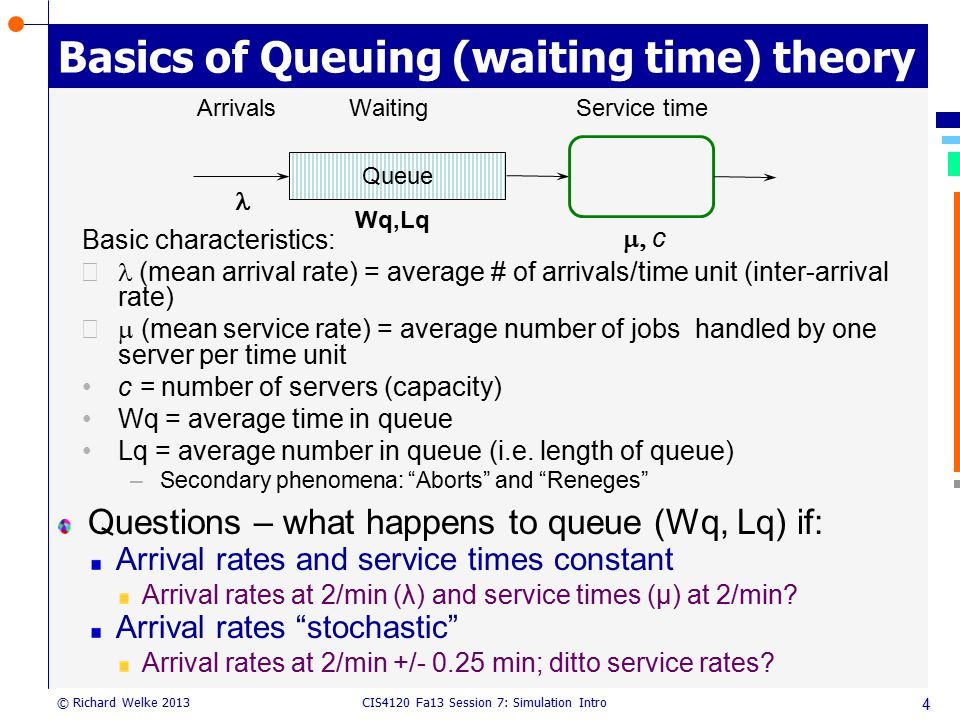 Basics of Queuing (waiting time) theory