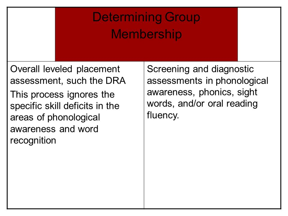 Determining Group Membership