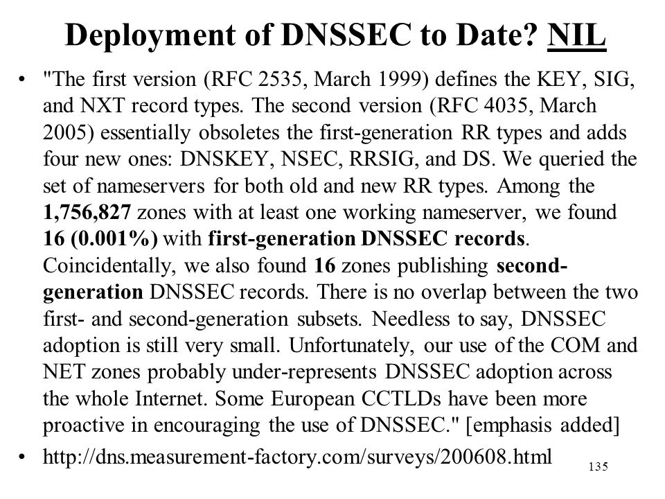 Deployment of DNSSEC to Date NIL