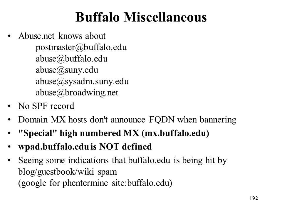 Buffalo Miscellaneous