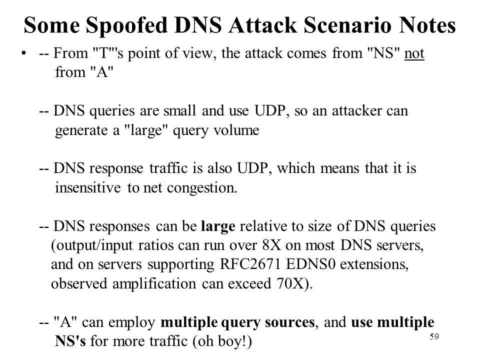 Some Spoofed DNS Attack Scenario Notes