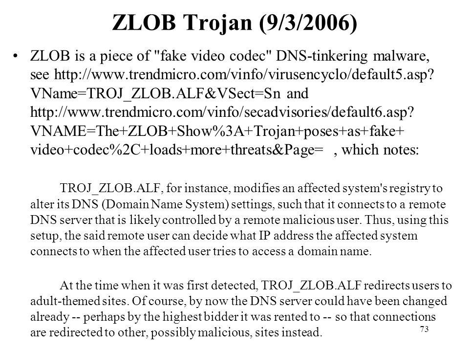 ZLOB Trojan (9/3/2006)