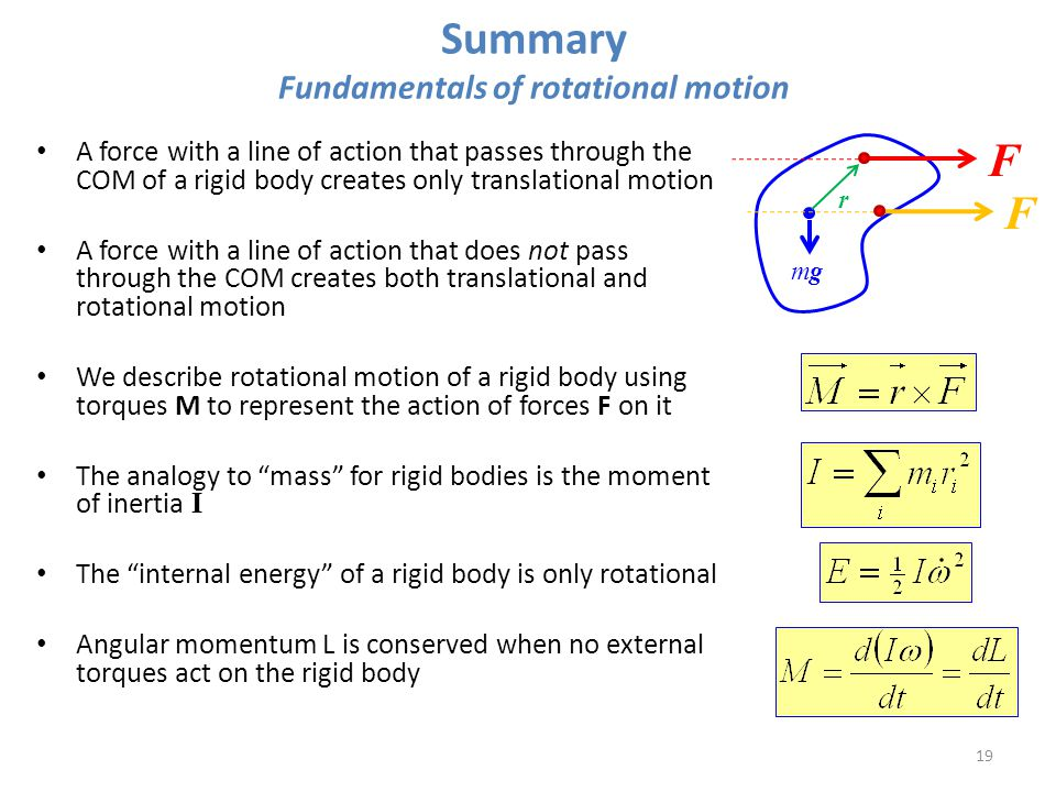 Summary Fundamentals of rotational motion