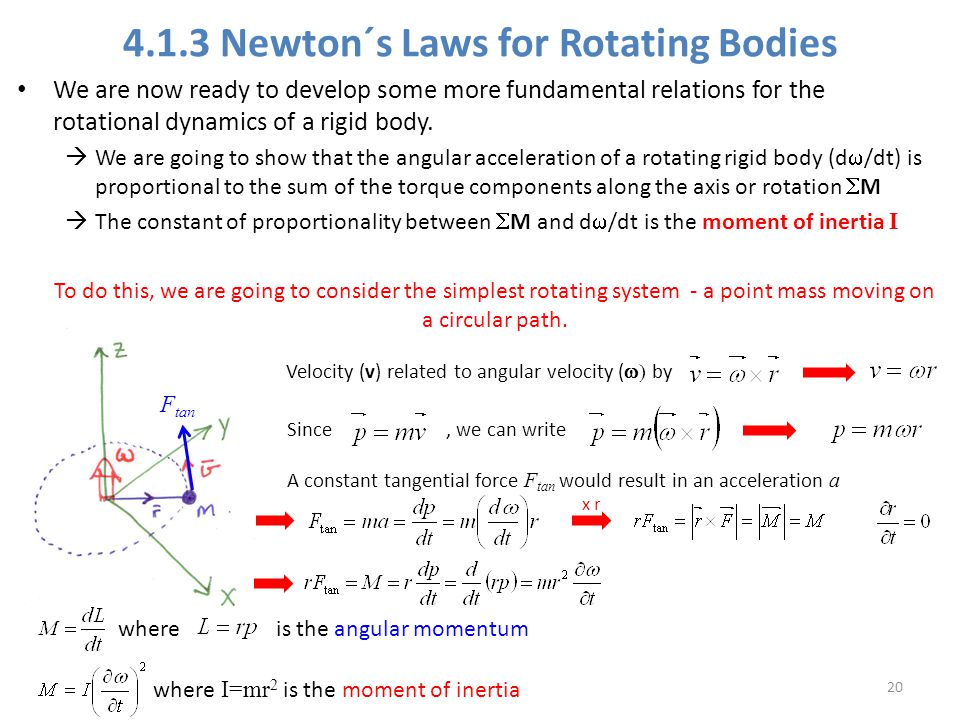 4.1.3 Newton´s Laws for Rotating Bodies