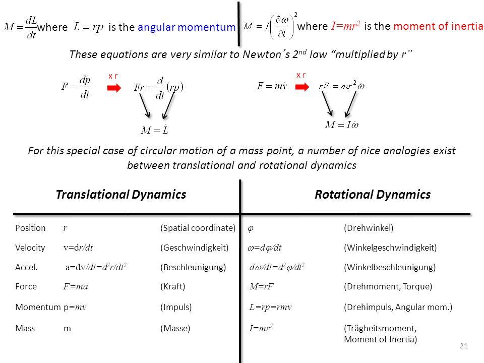 Translational Dynamics Rotational Dynamics
