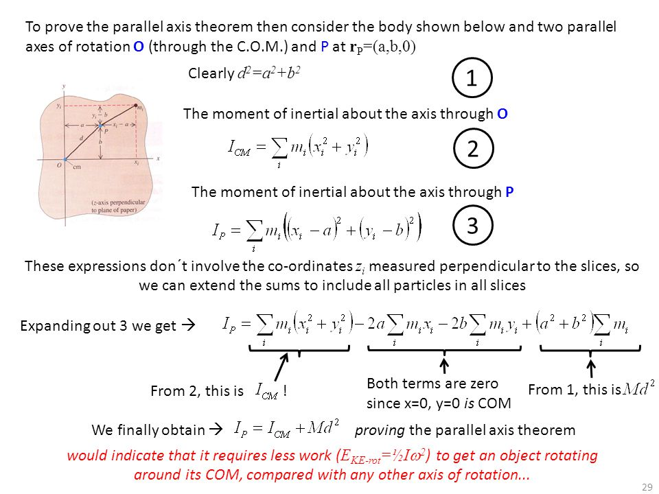 To prove the parallel axis theorem then consider the body shown below and two parallel axes of rotation O (through the C.O.M.) and P at rP=(a,b,0)