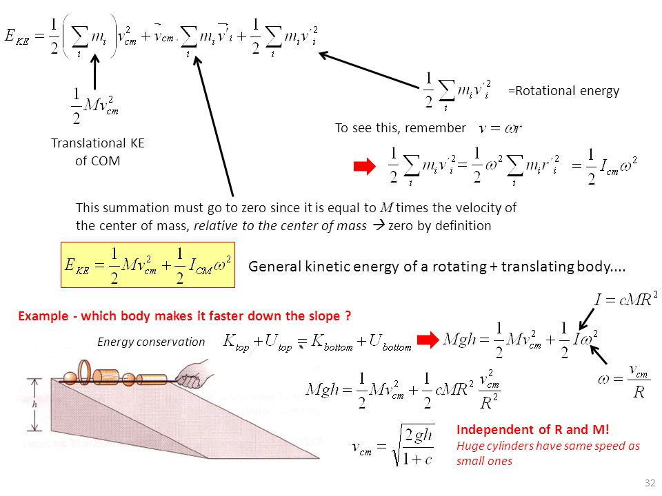 General kinetic energy of a rotating + translating body....